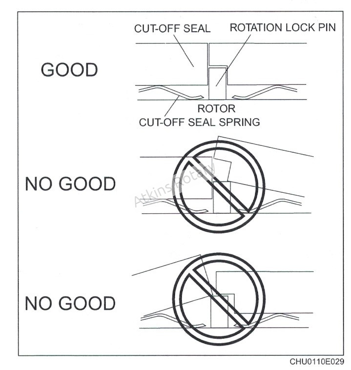 Cut Off Seal Ring Diagram