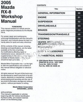 04-11 Rx8 Workshop Manual (9999-95-064B)